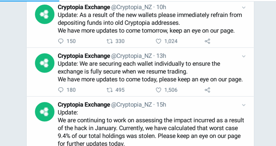 Cryptopia Lost Almost a Tenth of Its Assets in January Hack